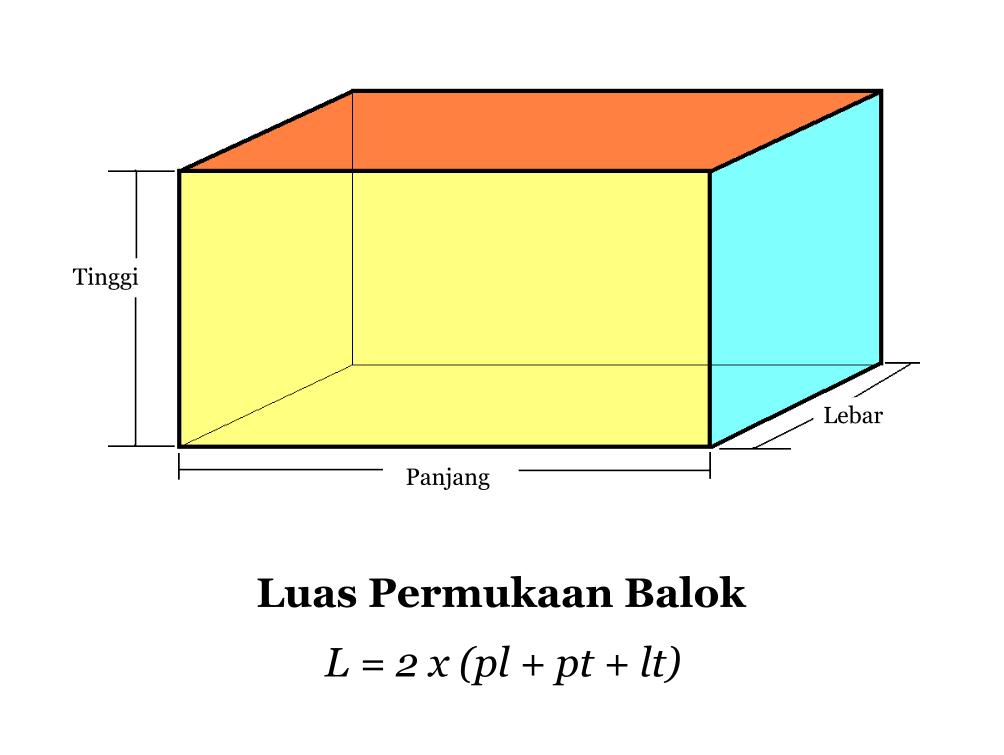 cara perhitungan kolam