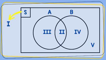 Diagram venn