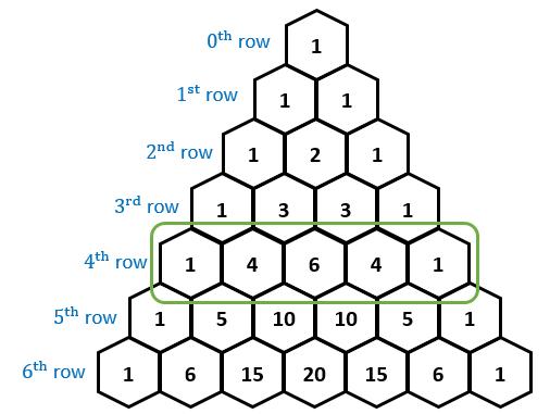 segitiga pascal