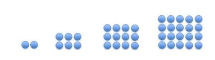 pola bilangan adalah