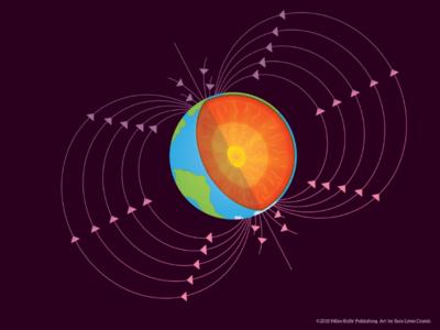medan magnet adalah