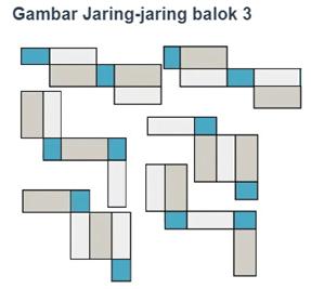 gambar jaring jaring balok