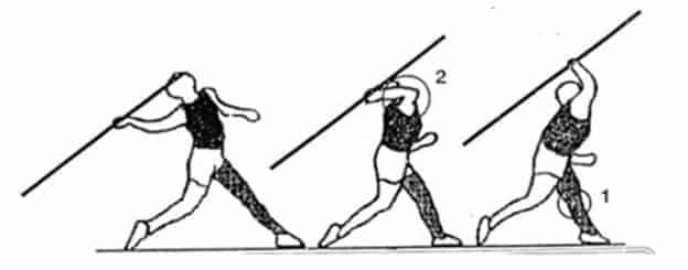 teknik dasar lempar lembing