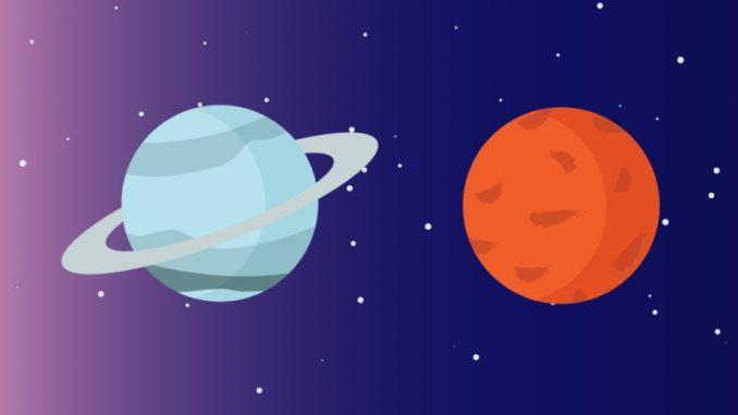 urutan planet