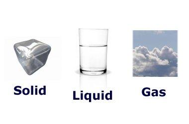 sifat benda padat, cair dan gas