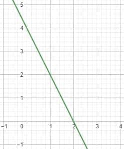 persamaan garis lurus